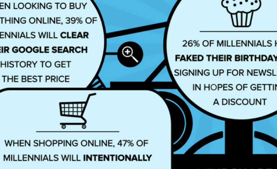 mindshare-millennials-shopping