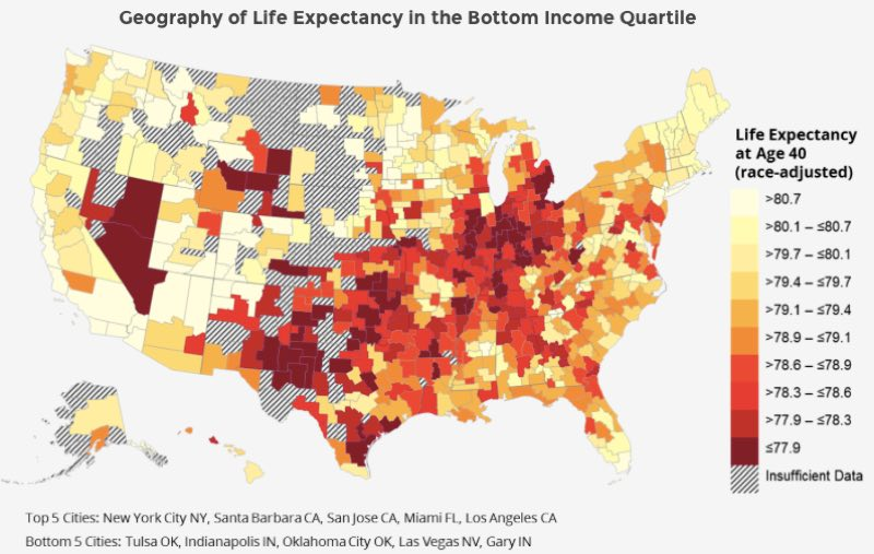life-expectancy-health-inequalities-project